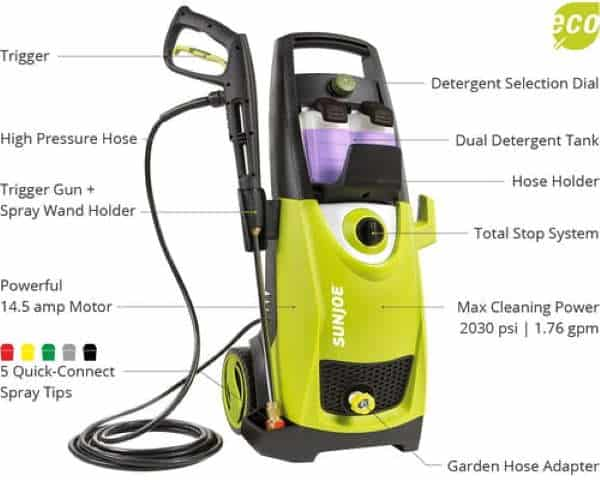 sun joe spx3000 2030 pressure washer features